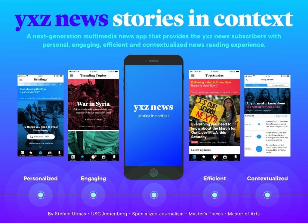 Thesis uutissovellusten designista ja tuotekehityksestä – miten luodaan koukuttava käyttäjäkokemus?